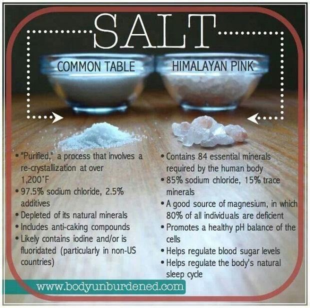Pink-Salt