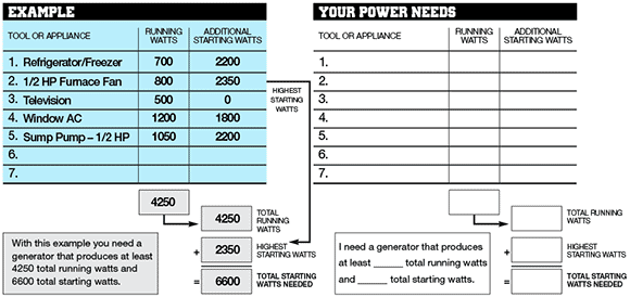 Wattage_Worksheet