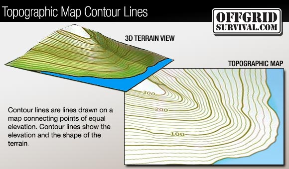 topogrphiclines