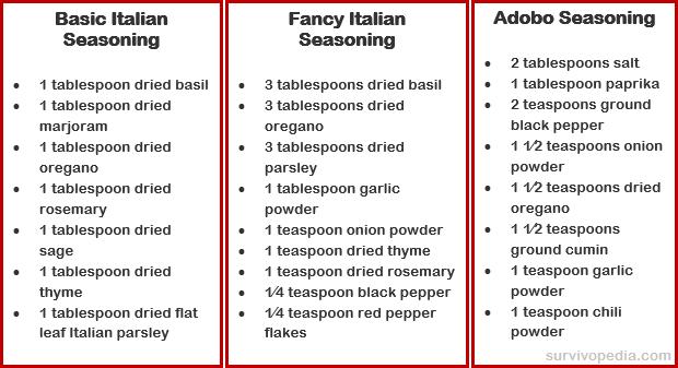 Italian-Seasoning