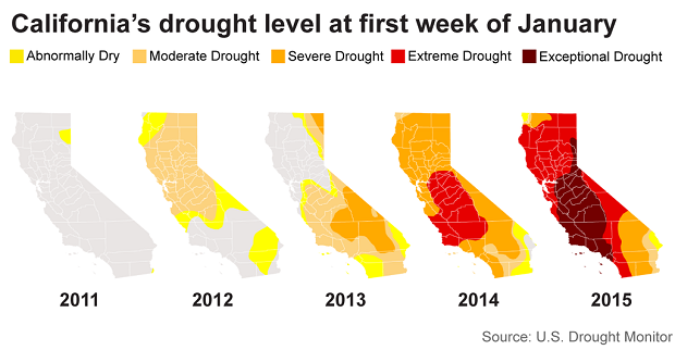 california-drought-2015