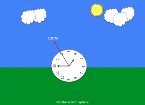 navigation_south_watch_method_sun