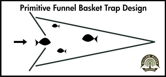 basket-trap-schematic