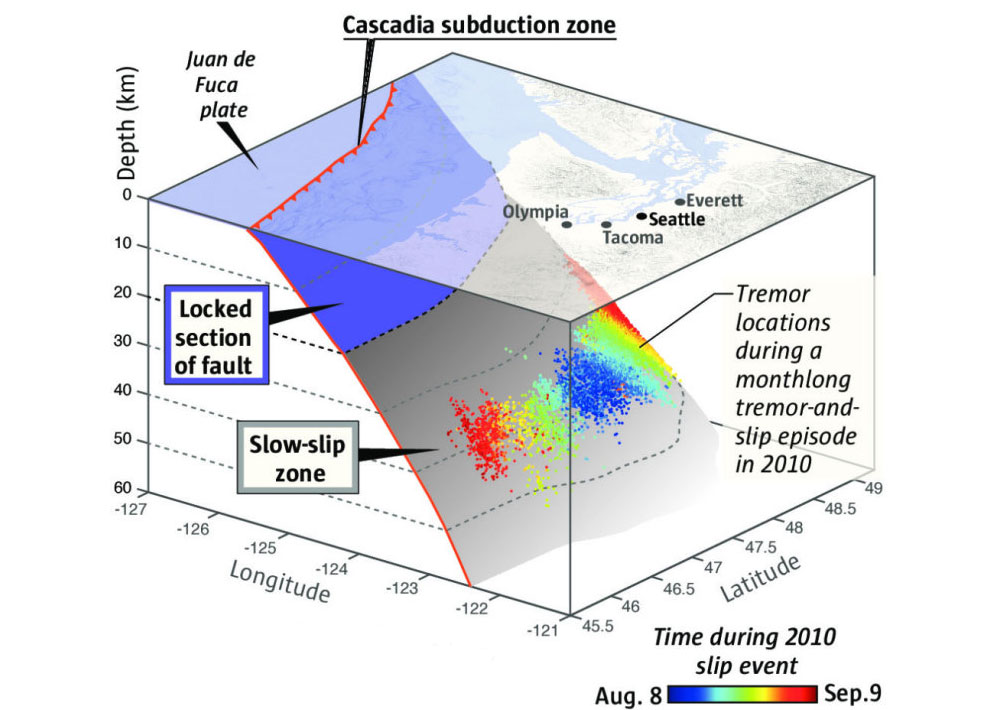 earthquakes subduction zones lab report There have been 43 major earthquakes in the past 10,000 years on this subduction zone, sometimes on the entire zone at once and sometimes only on parts of it when the entire zone is involved, it's believed to be capable of producing a magnitude 91 earthquake.